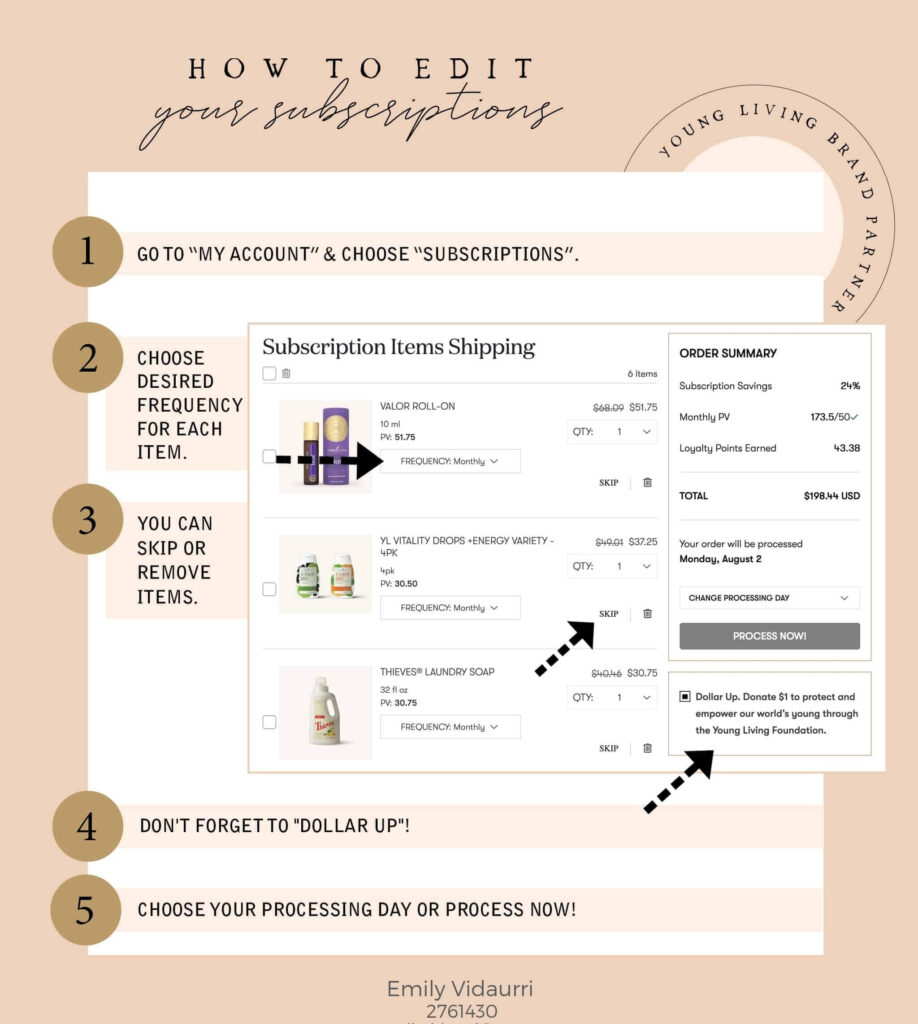 Tutorial photo on how to edit your subscriptions on Young Living.